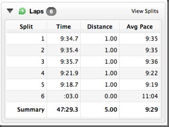 Run_splits